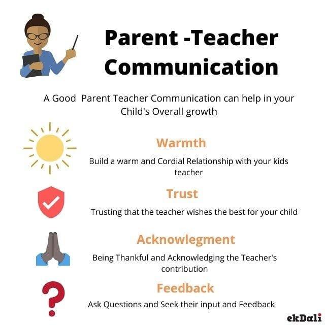 Parent Teacher Communication
