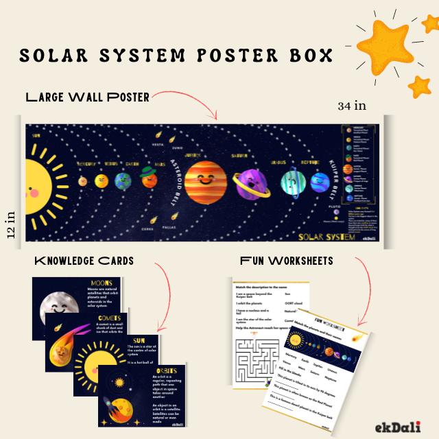 Solar System Poster Kit