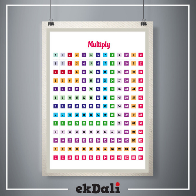 Multiplication Grid for kids