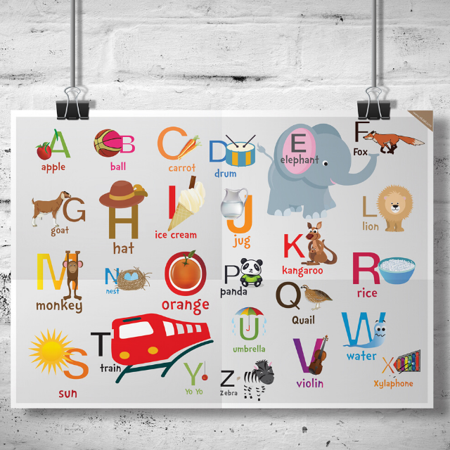 English Alphabet Chart with Daily Objects