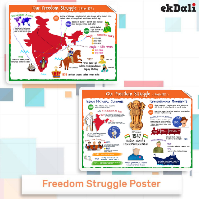 Our Freedom Struggle ( 2 Posters)