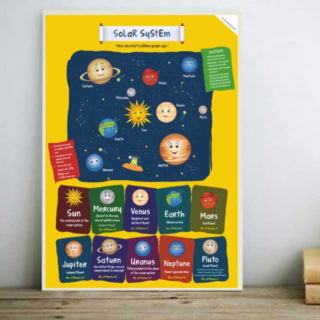 Solar System - yellow